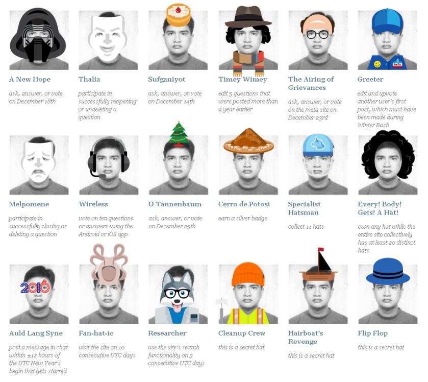 hats2015